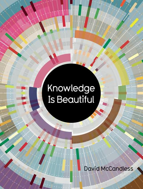 Knowledge Is Beautiful: A Visual Miscellaneum of Compelling Information. David McCandless.